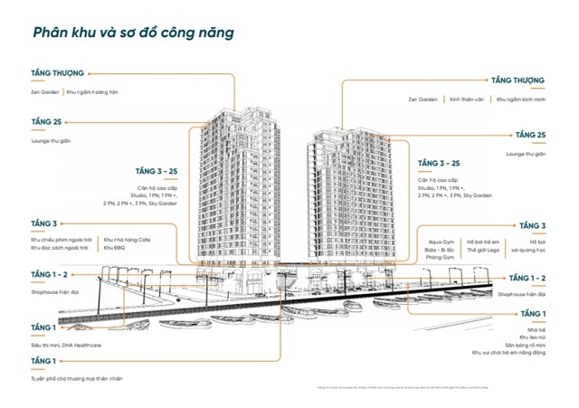 Thiết kế các phân khu căn hộ D Aqua Quận 8