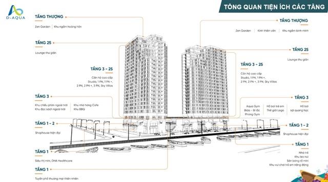 Mặt bằng các phân khu dự án căn hộ D Aqua Quận 8