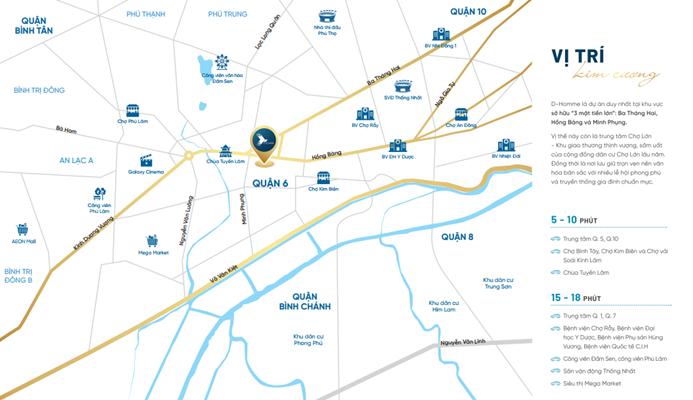 Dự án D Home Quận 6 - Vị trí dự án