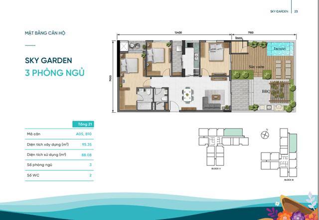căn hộ d aqua quận 8 - sky villa