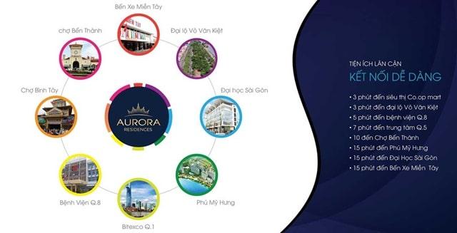 Kết nối ngoại khu chung cư Aurora Quận 8