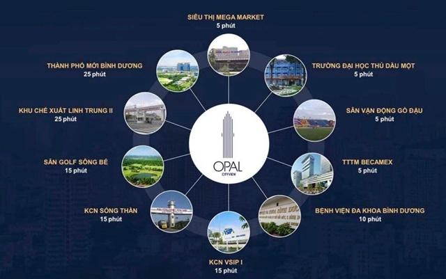 Tiện ích ngoại khu dự án Opal City View