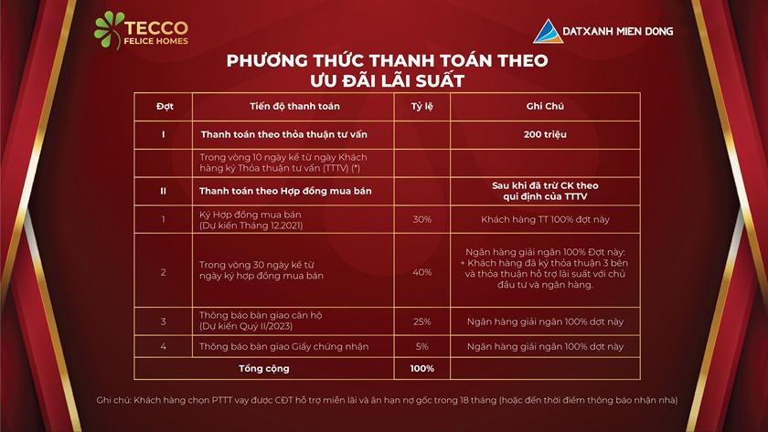 Phương thức thanh toán căn hộ Tecco Felice Home Thuận An Bình Dương